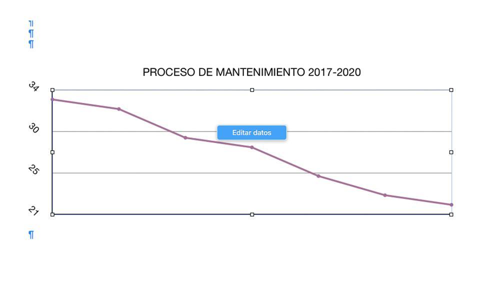 Proceso de mantenimiento 2017 - 2020